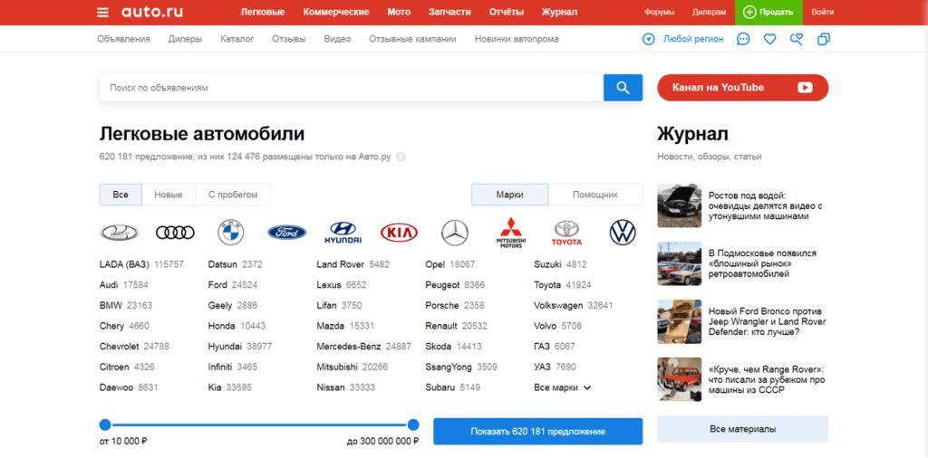 auto ru Легковые