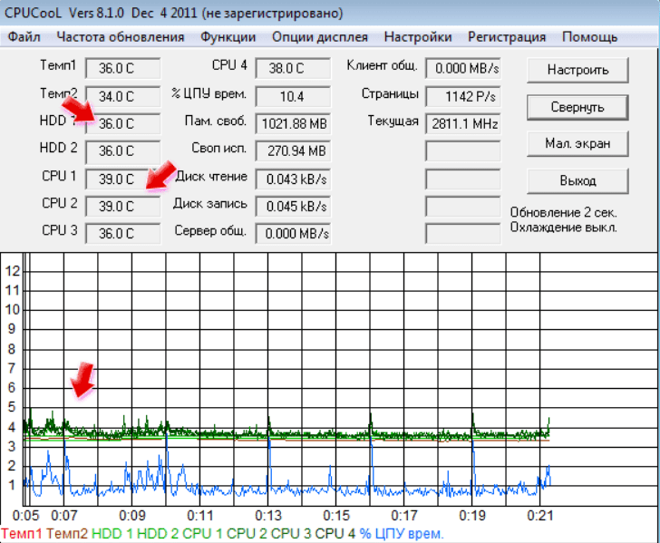 CPUCool Настройка параметров