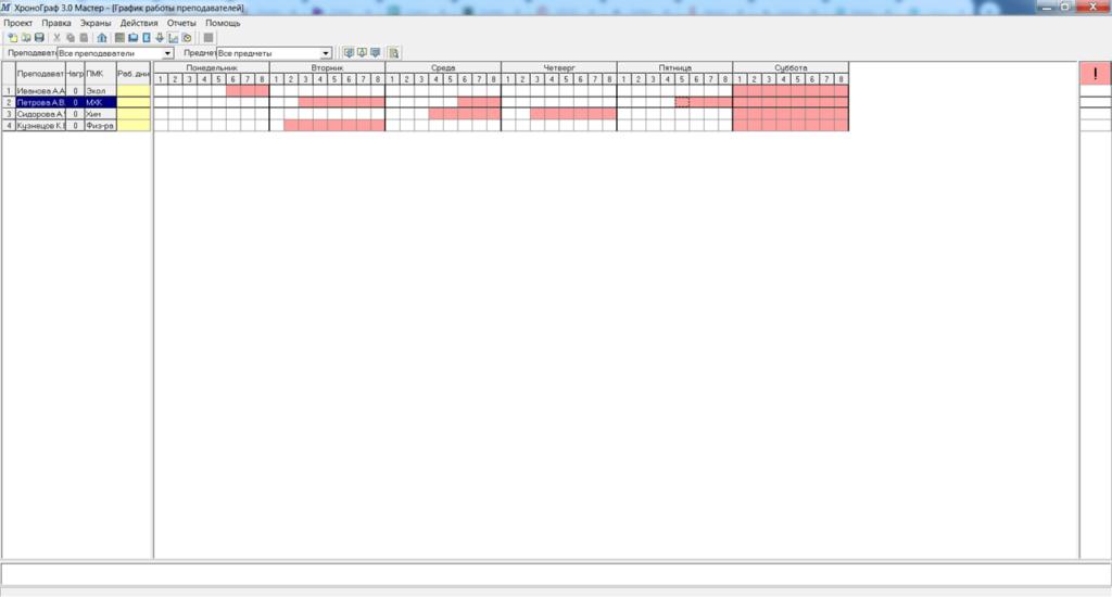 ХроноГраф График работы
