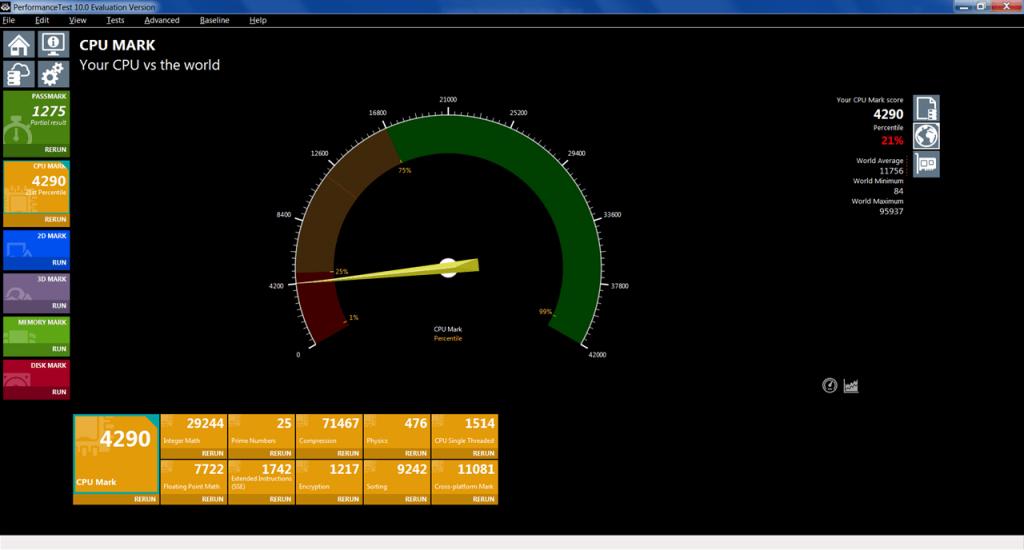 PassMark Performance Test Результат