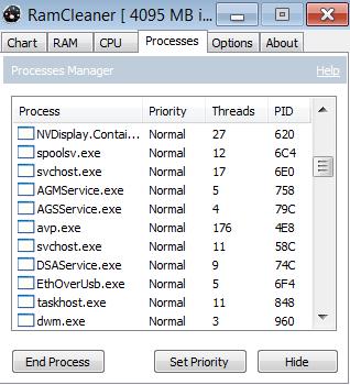 RamCleaner Запущенные процессы