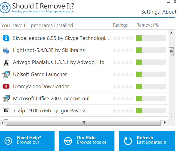 Should I Remove It Начало работы