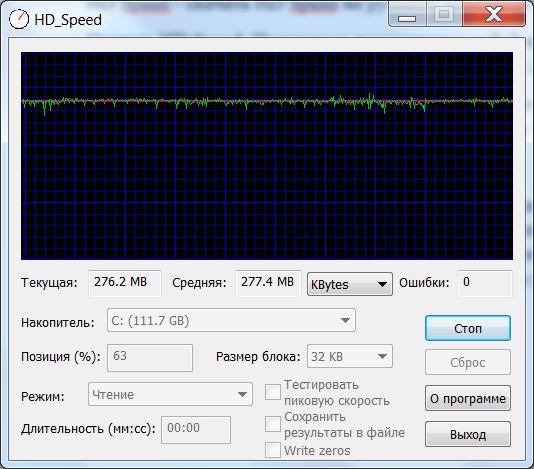 HD Speed Измерение