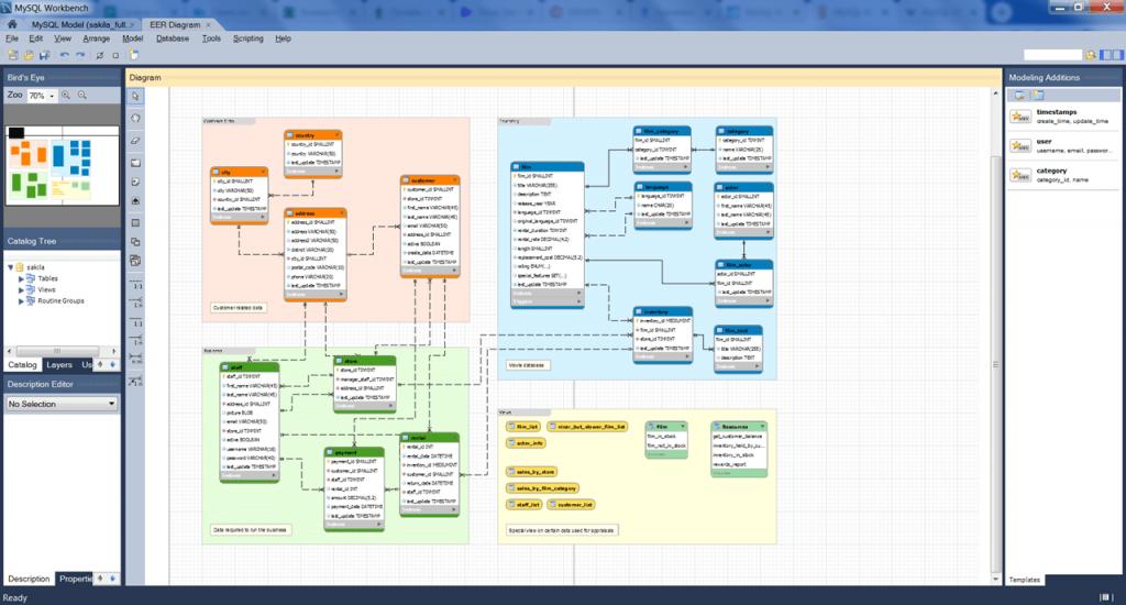 MySQL Workbench Диаграмма