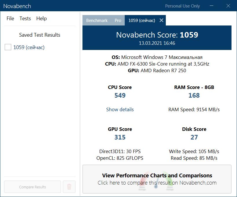 NovaBench Результат
