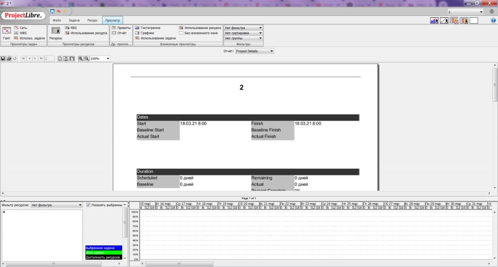 ProjectLibre Отчет