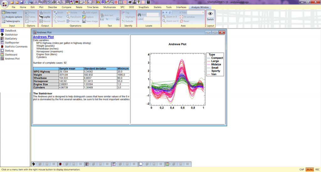 Statgraphics График