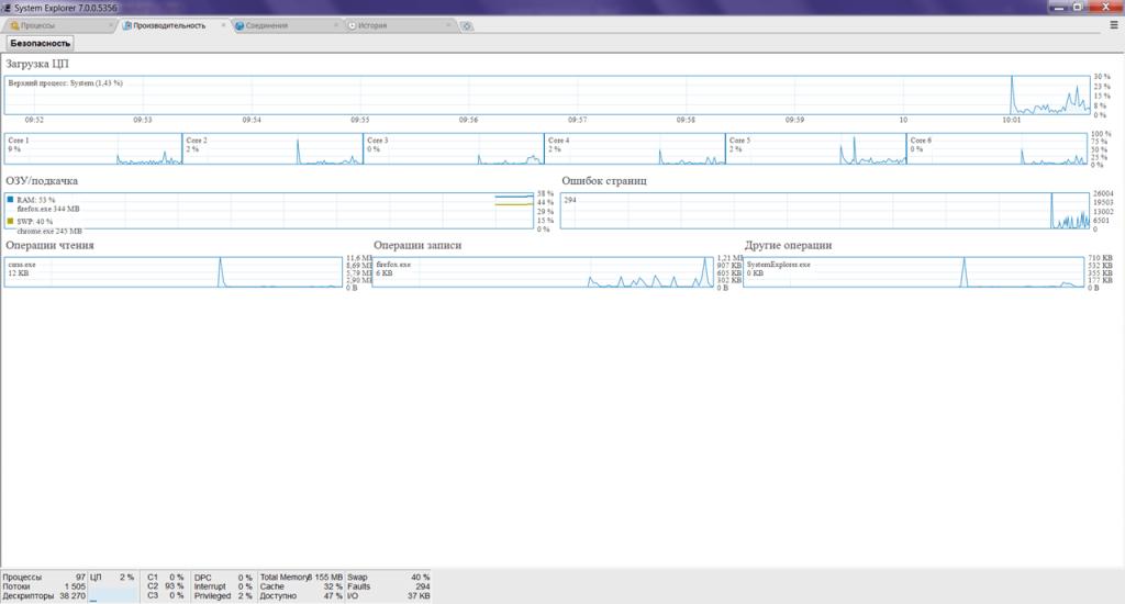 System Explorer Производительность